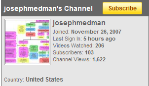 youtube-josephmedmans-channel